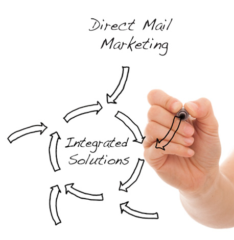 Common Direct Mail Marketing Mistakes