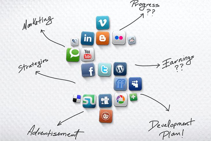 Speed Up Digital Marketing