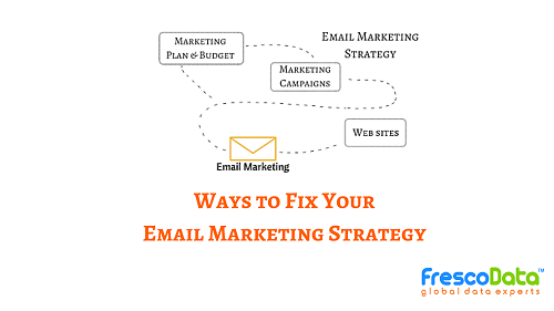 Creative Email Marketing Strategy