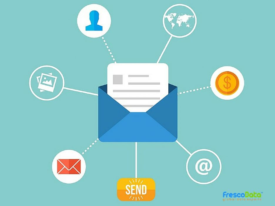 C Level Email Marketing