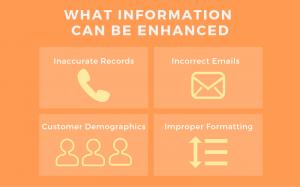 Data Enhancement Info