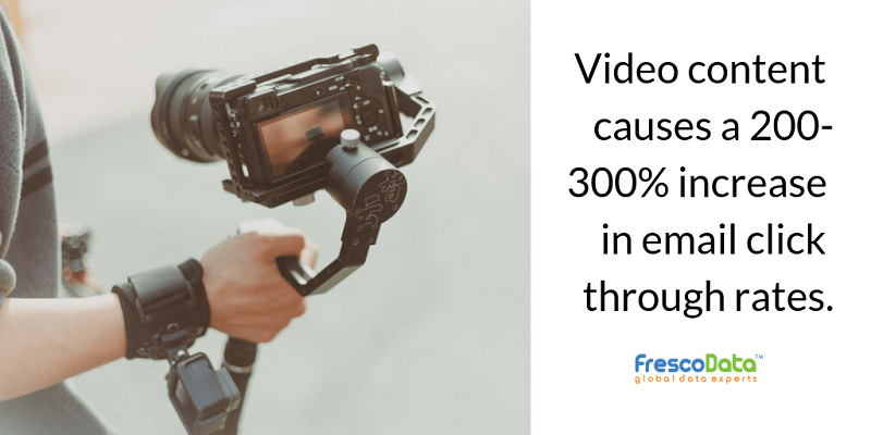 Incorporate Video in Email Marketing