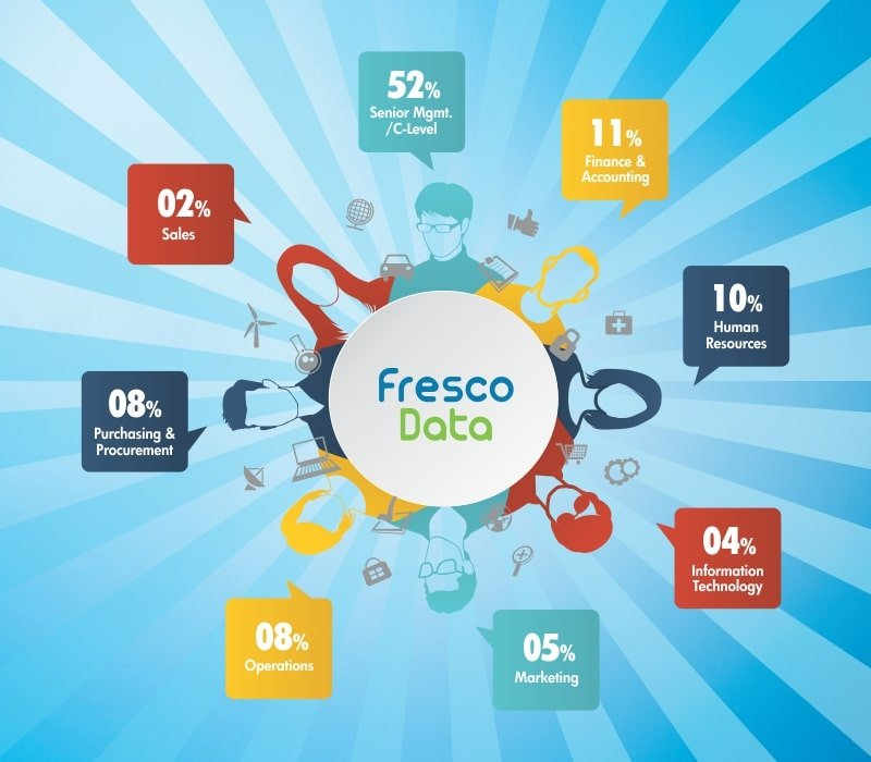 Frescodata email campaign - mailing & email list